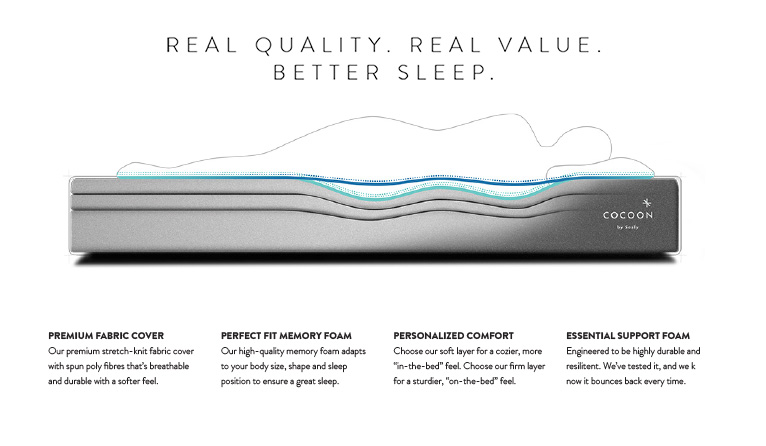 Real Quality. Real Value. Better Sleep. Premium Fabric Cover. Our premium stretch-knit cover with spun poly fibres that's breathable and durable with a softer feel. Perfect Fit Memory Foam. Our high-quality memory foam adapts to your body size, shape and sleep position to ensure a great sleep. Personalized Comfort. Choose our soft layer for a cozier, more